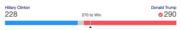 результаты выбора 45-го президента США