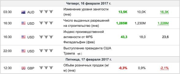 eonomicheslkiy_calendar_report49-2