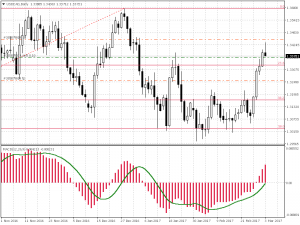 usdcad-report51
